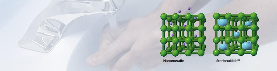 Strahlregler mit Sterionuklide™